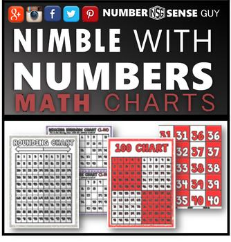 NIMBLE WITH NUMBERS CHARTS