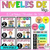 Voice Level Chart in Spanish | Nivel de Voz Apropiado en Clase | Pósteres