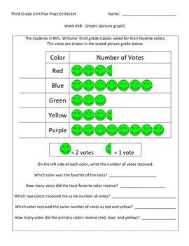 NJ Model Curriculum Third Grade Unit Five Practice Packet