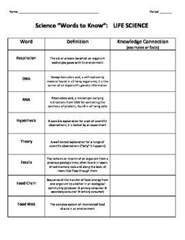 Science Content Vocabulary Foldable
