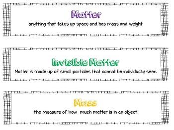 Matter unit word wall