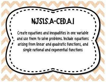 NJSLS Algebra 1 Math Standards Posters 95 Pages!