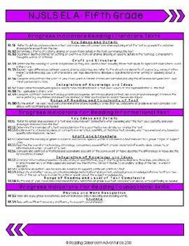 NJSLS Fifth Grade Cheat Sheets