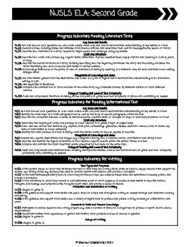 NJSLS Second Grade Cheat Sheets