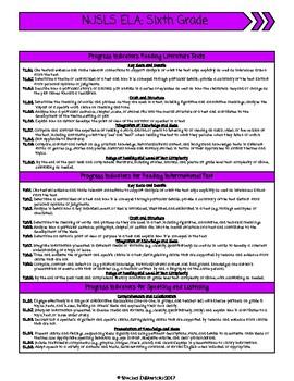 NJSLS Sixth Grade Cheat Sheets