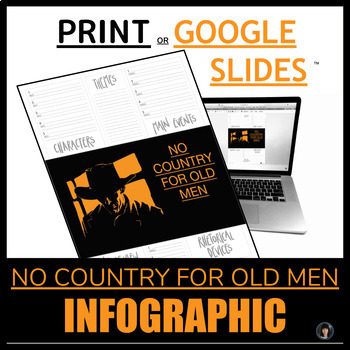NO COUNTRY FOR OLD MEN | ALL IN BUNDLE
