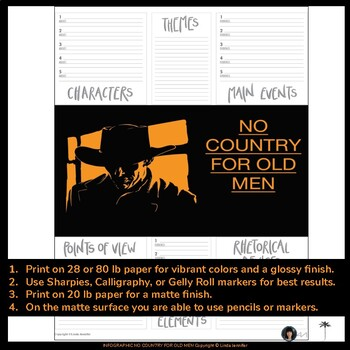 NO COUNTRY FOR OLD MEN | INFOGRAPHIC | HIGH SCHOOL ACTIVITY
