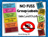 NO FUSS Group Labels and Voice Level Chart NO COLOR PRINTE