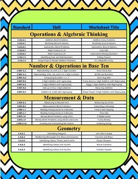 NO PREP 2nd Grade Math Spring Packet