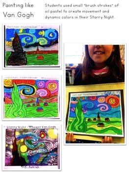 Art History for Elementary Bundle (12 Art Projects / Teacher Scripts)