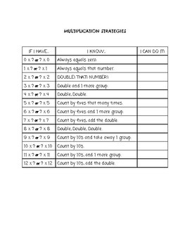 NO PREP Multiplication Strategies