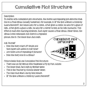 Plot Structure Unit - No Prep
