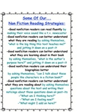 NON Fiction Reading Workshop Teaching Point Minilessons CHART