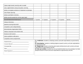 NON - IEP goal progress report