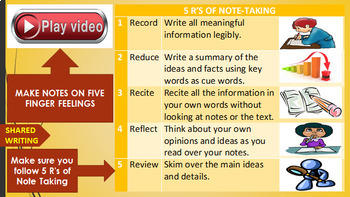 NOTE TAKING: PRESENTATION