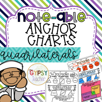 NOTE-able Anchor Charts: Quadrilaterals