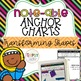 NOTE-able Anchor Charts: Transforming Shapes