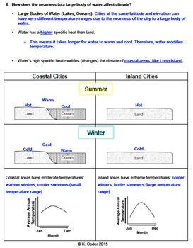 NOTES BUNDLE - Climate *EDITABLE* w/ PowerPoint!