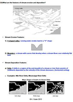 NOTES BUNDLE - Surface Processes *EDITABLE* w/ PowerPoint!