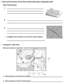 NOTES BUNDLE - Topographic Maps *EDITABLE* w/ PowerPoint