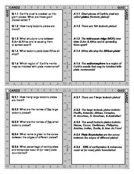 NOTES Plate Tectonics 1 SURFFDOGGY