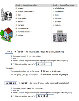 NOTES: Verb + Infinitive & Places in Spanish (Ir a, necesitar, poder, querer)