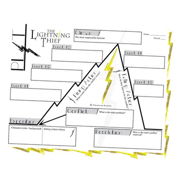 NOTHING BUT THE TRUTH Plot Chart Organizer (by Avi) - Freytag's Pyramid