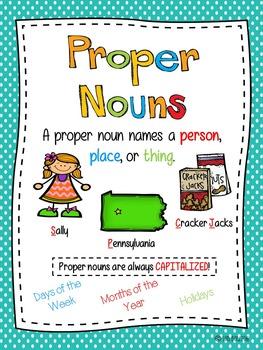 NOUN BUNDLE-All about Nouns and Common and Proper Nouns