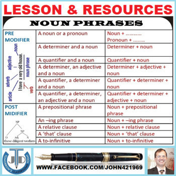 NOUN PHRASES: LESSON PLAN, HANDOUTS AND WORKSHEETS