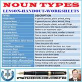 NOUN TYPES: LESSON PLAN, CHART, LIST, WORKSHEETS