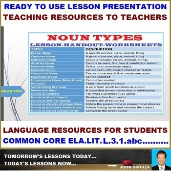 NOUN TYPES: READY TO USE LESSON PRESENTATION