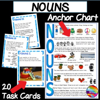 photograph about Parts of Speech Chart Printable named NOUNS Routines Endeavor Playing cards and Anchor Chart: Schooling Components of Speech