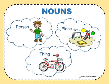 NOUNS, VERBS AND ADJECTIVES - SORTING ACTIVITY