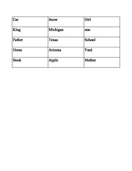 NOUNS!!!! Worksheets and Questions