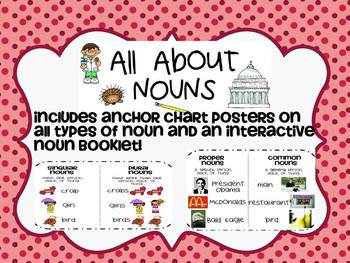 NOUNS posters and booklet