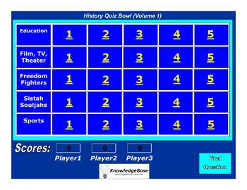 NOW YOU KNOW History Quiz Bowl (Volume 1)