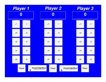 NOW YOU KNOW Three-Player / Team Editable PowerPoint Scoreboard