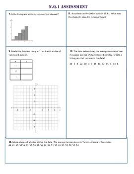 N.Q.1 Algebra Assessment/Test