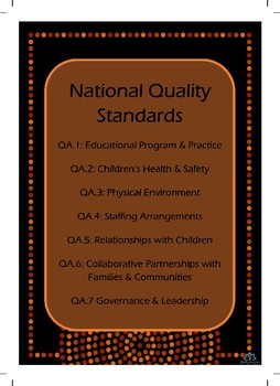 NQS National Quality Standards A4 Posters