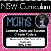 NSW CURRICULUM Early Stage 1  MATHS Learning Goals & EDITABLE Success Criteria