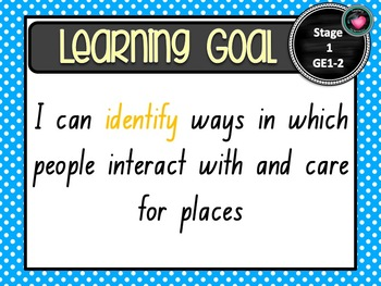 NSW CURRICULUM STAGE 1 GEOGRAPHY Learning Goals & Editable Success Criteria