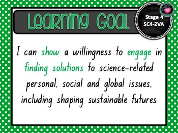 NSW CURRICULUM STAGE 4 Science Learning Goals & Success Criteria Posters