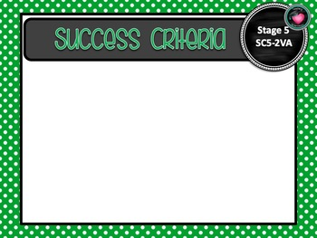 NSW CURRICULUM STAGE 5 Science Learning Goals & Success Criteria Posters