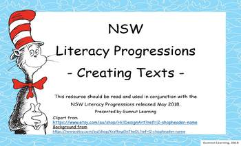 NSW Literacy Progression - Creating Texts - Bump It Up wall - Dr Suess theme