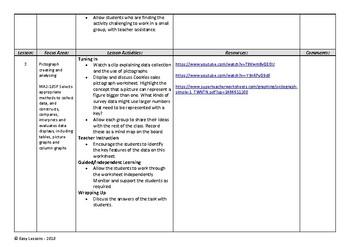 NSW Maths Syllabus - Data - Stage 2