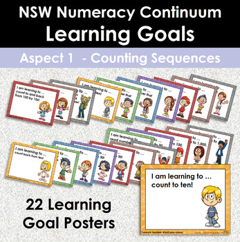 NSW Numeracy Continuum Learning Goals - Counting Sequences and EAS