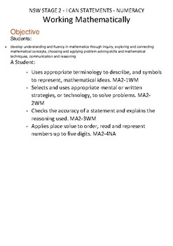 NSW Syllabus Stage 2 - Numeracy - I Can statements