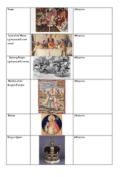 NSW Year 8 History Gamified