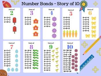 NUMBER BONDS - STORY OF 10