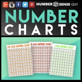 NUMBER CHARTS (1-1,000)